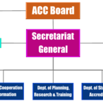 ACC_Structure